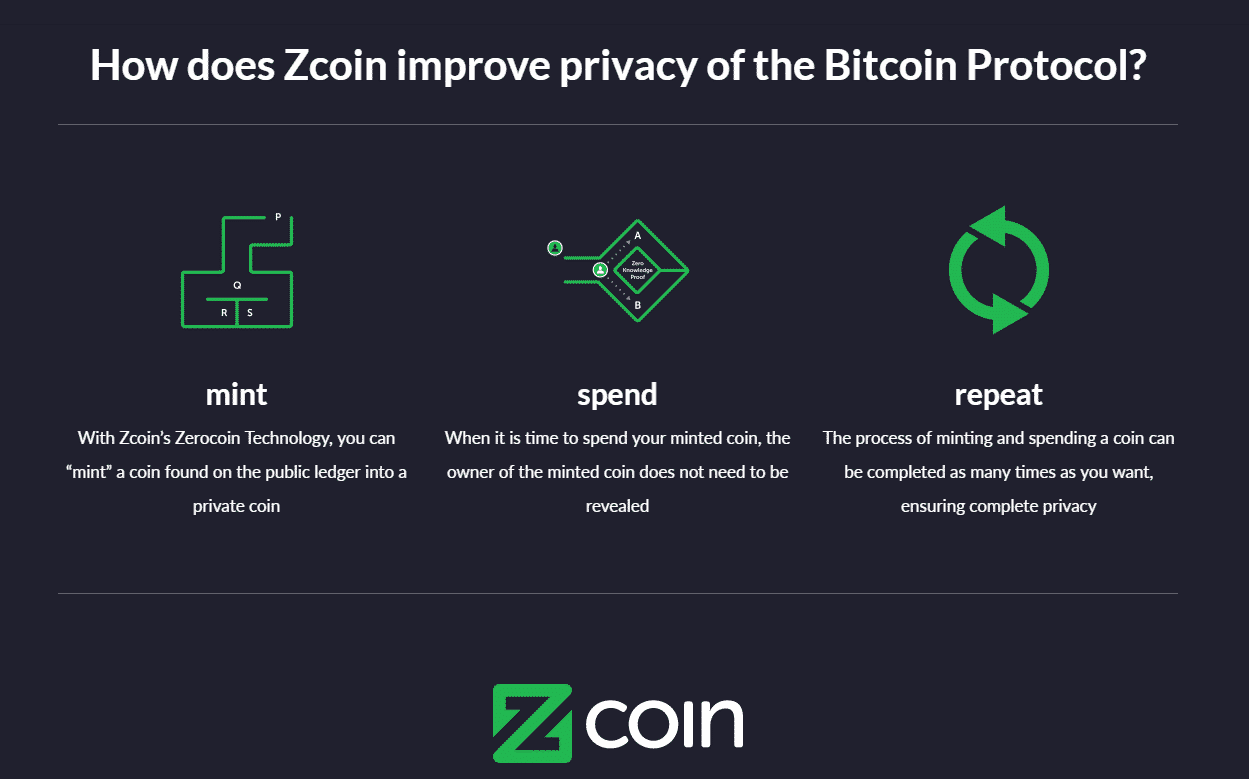 Coinmama bitcoin charts